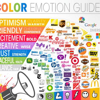 Logo Design Color Emotion Guide