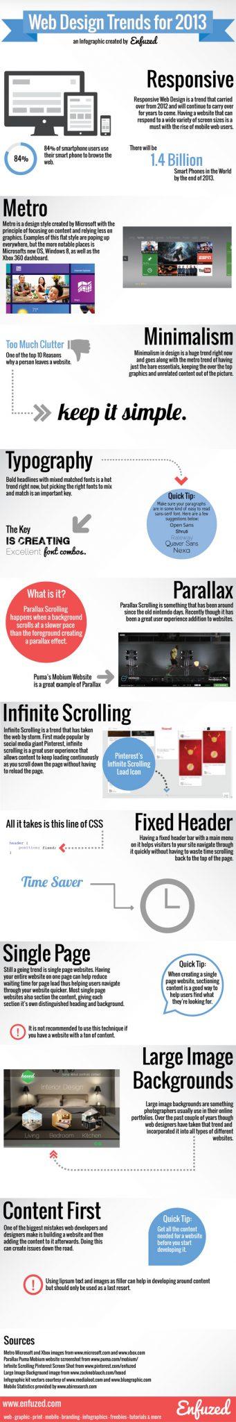 2013-Web-Design-Trends-Infographic